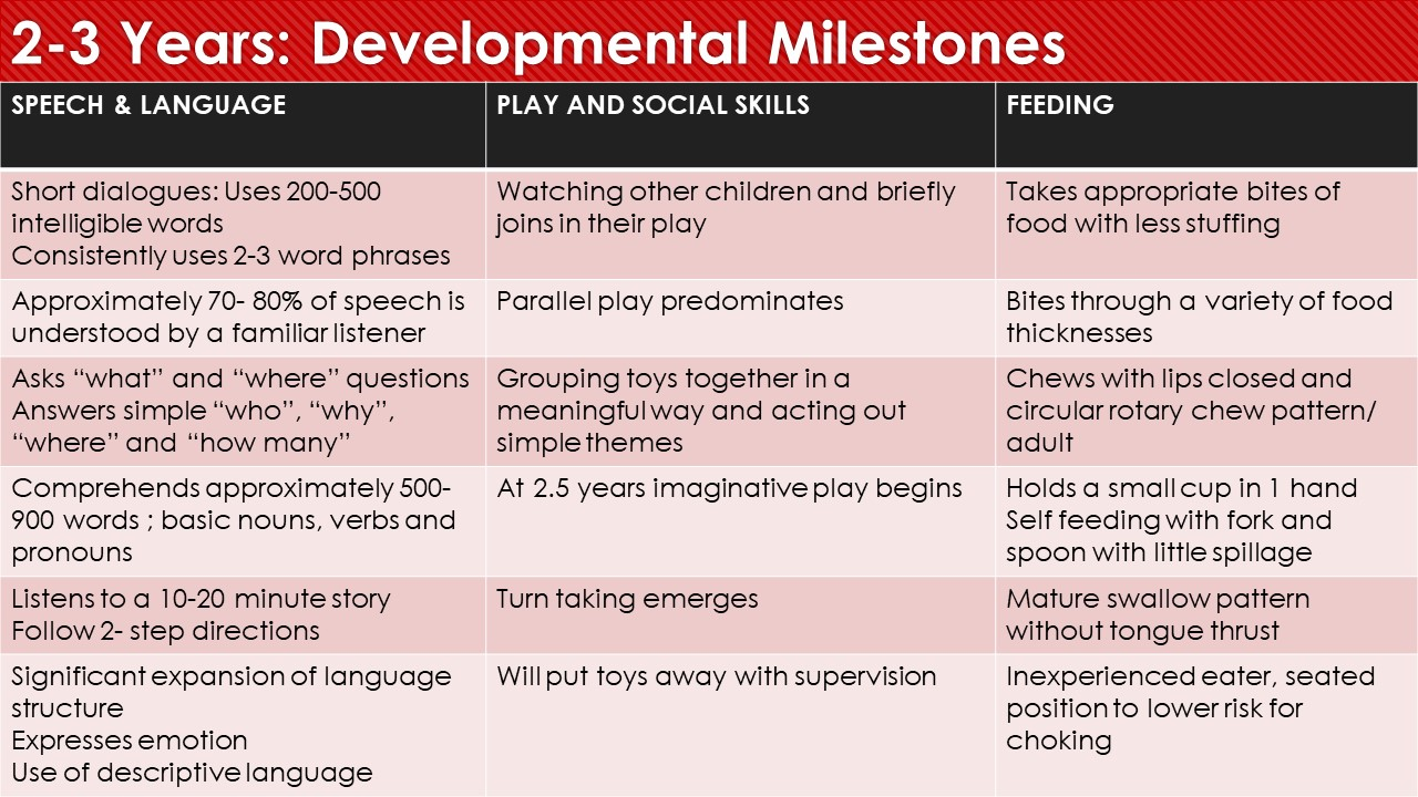 Developmental Milestones - KatieBug Therapy